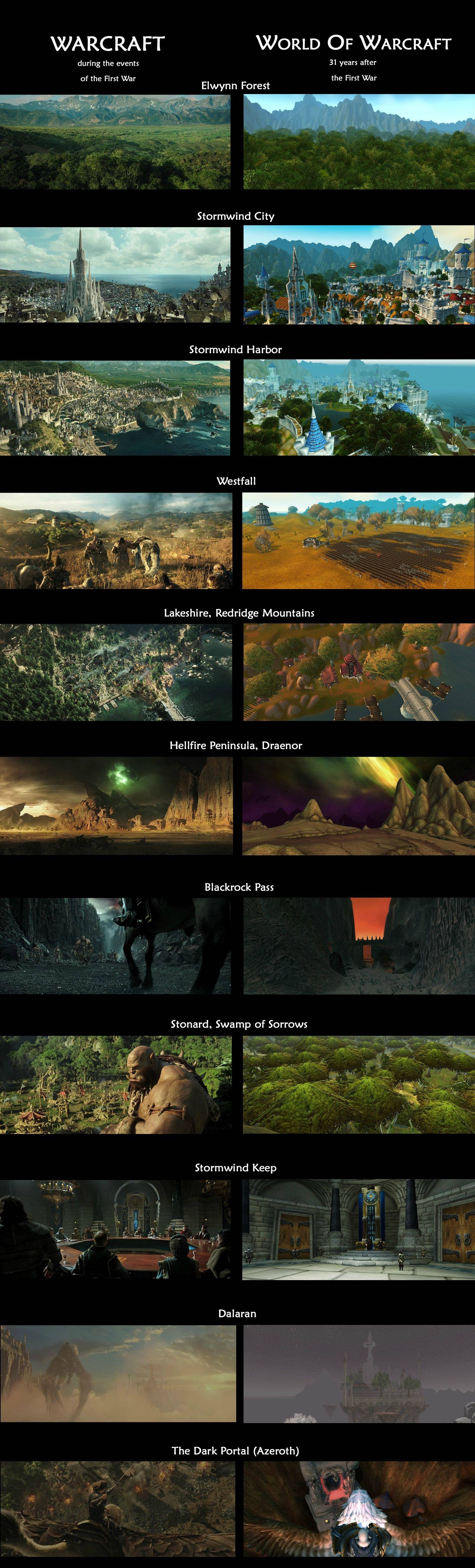 warcraft-movie-6-world